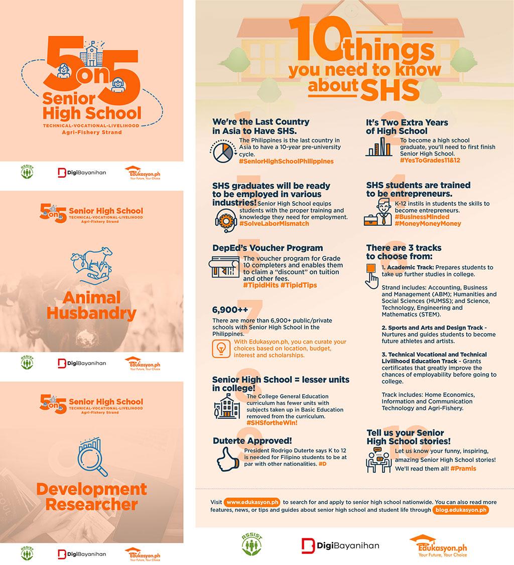 Edukasyon.ph's Microlearning/Infographics